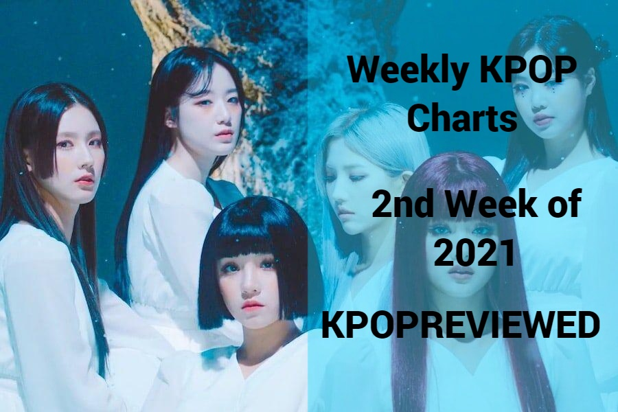 [Weekly Chart] 2nd Week of January 2021